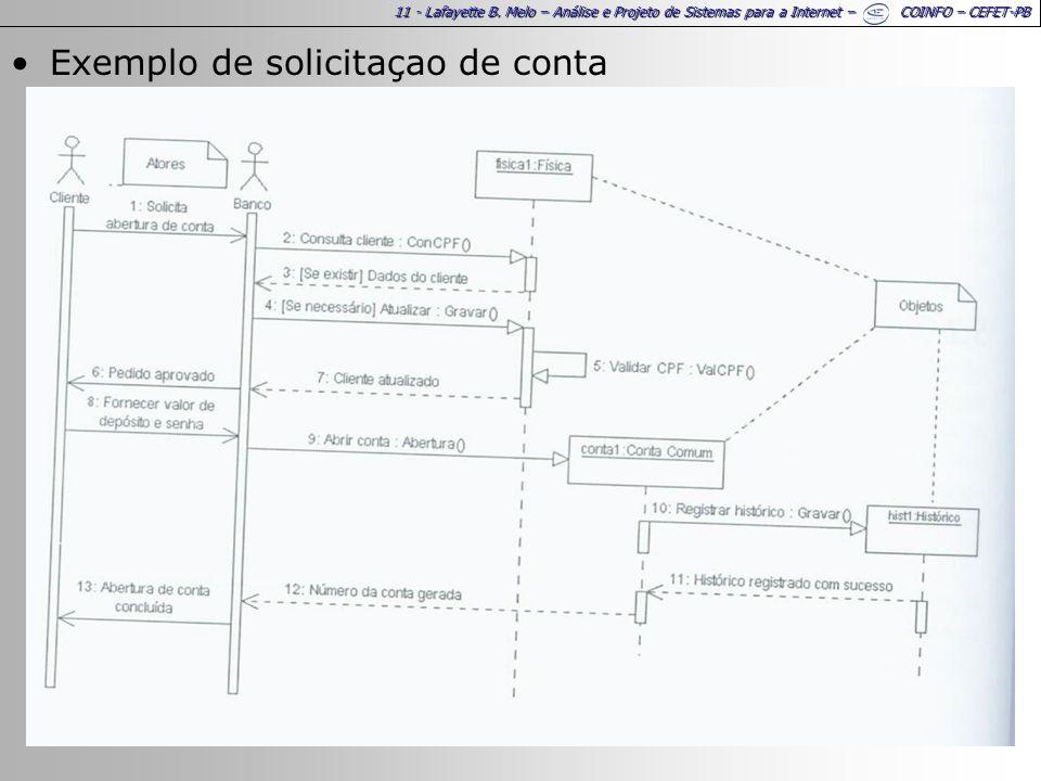 11 - Lafayette B. Melo – Análise e Projeto de Sistemas para a Internet – COINFO – CEFET-PB Exemplo de solicitaçao de conta