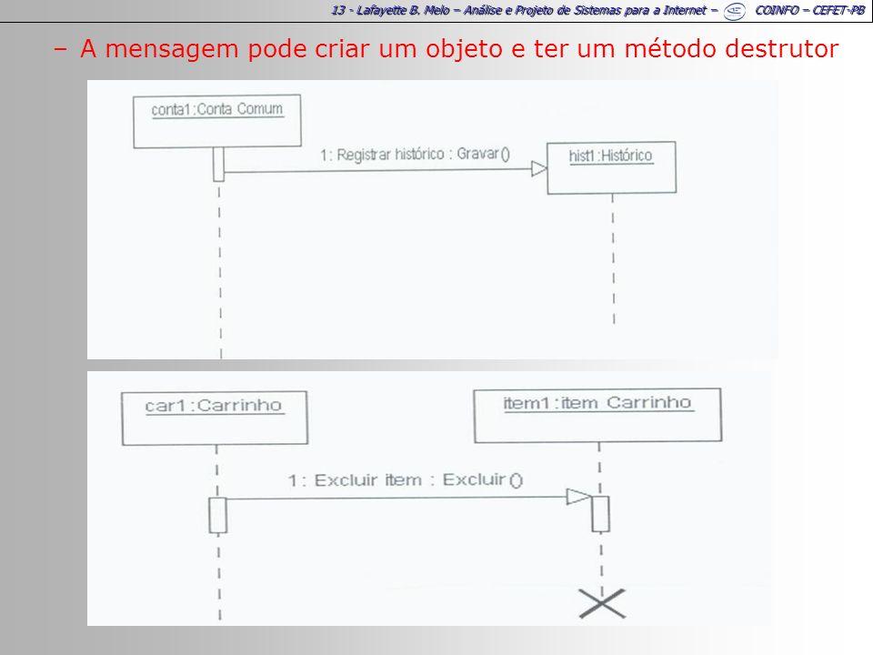 13 - Lafayette B. Melo – Análise e Projeto de Sistemas para a Internet – COINFO – CEFET-PB –A mensagem pode criar um objeto e ter um método destrutor