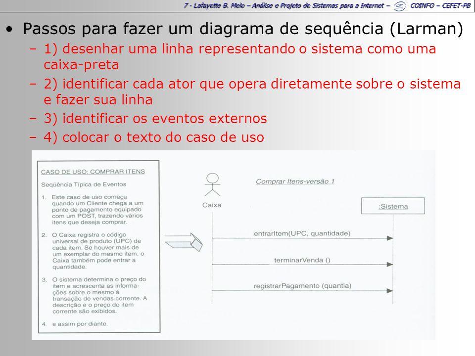 7 - Lafayette B. Melo – Análise e Projeto de Sistemas para a Internet – COINFO – CEFET-PB Passos para fazer um diagrama de sequência (Larman) –1) dese