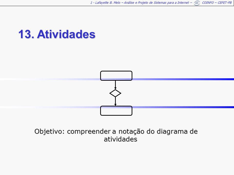 1 - Lafayette B. Melo – Análise e Projeto de Sistemas para a Internet – COINFO – CEFET-PB 13. Atividades Objetivo: compreender a notação do diagrama d