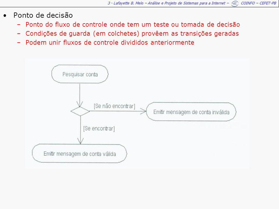 3 - Lafayette B. Melo – Análise e Projeto de Sistemas para a Internet – COINFO – CEFET-PB Ponto de decisão –Ponto do fluxo de controle onde tem um tes