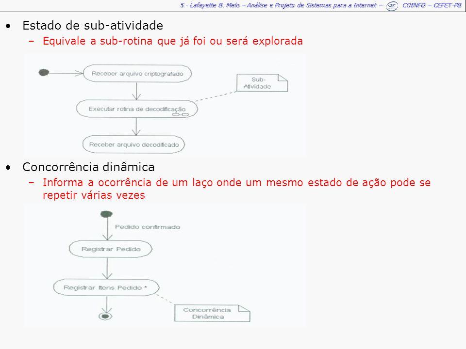 5 - Lafayette B. Melo – Análise e Projeto de Sistemas para a Internet – COINFO – CEFET-PB Estado de sub-atividade –Equivale a sub-rotina que já foi ou