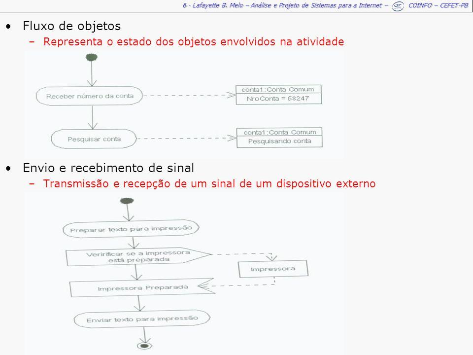 6 - Lafayette B. Melo – Análise e Projeto de Sistemas para a Internet – COINFO – CEFET-PB Fluxo de objetos –Representa o estado dos objetos envolvidos
