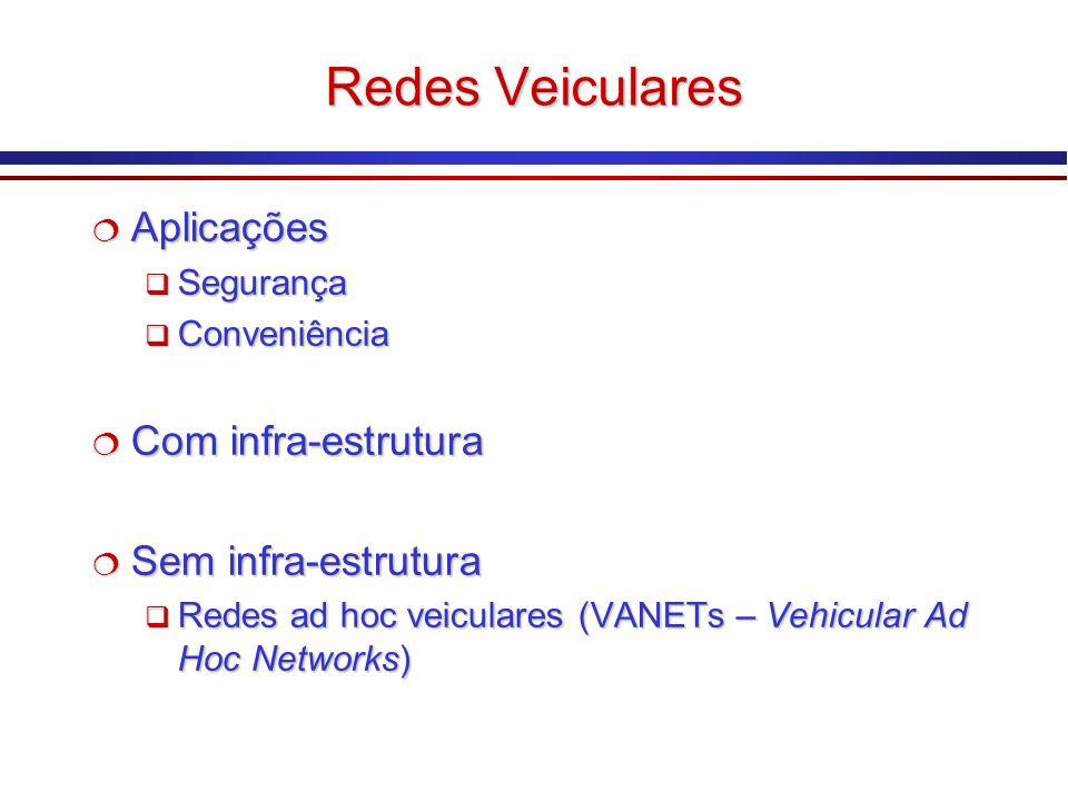 Redes Veiculares Aplicações Aplicações Segurança Segurança Conveniência Conveniência Com infra-estrutura Com infra-estrutura Sem infra-estrutura Sem i