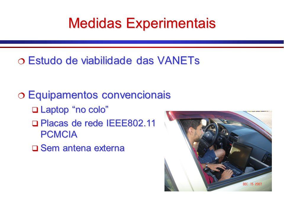 Medidas Experimentais Estudo de viabilidade das VANETs Estudo de viabilidade das VANETs Equipamentos convencionais Equipamentos convencionais Laptop n