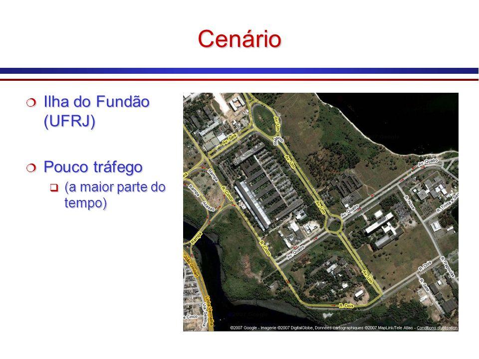 Cenário Ilha do Fundão (UFRJ) Ilha do Fundão (UFRJ) Pouco tráfego Pouco tráfego (a maior parte do tempo) (a maior parte do tempo) Ilha do Fundão (UFRJ