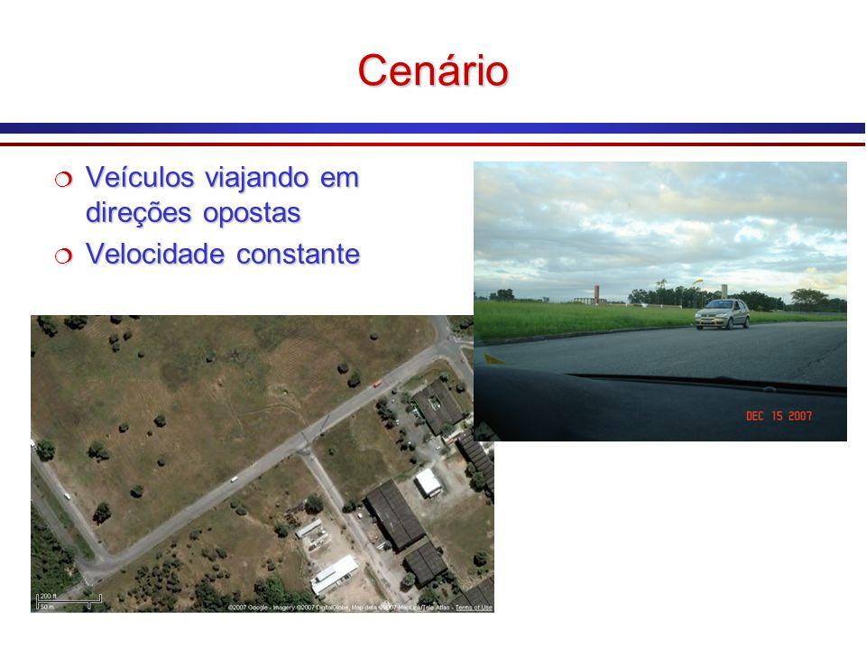 Cenário Veículos viajando em direções opostas Veículos viajando em direções opostas Velocidade constante Velocidade constante Veículos viajando em dir