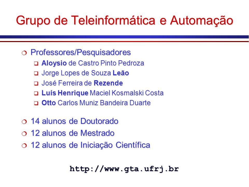 Grupo de Teleinformática e Automação Professores/Pesquisadores Professores/Pesquisadores Aloysio de Castro Pinto Pedroza Aloysio de Castro Pinto Pedro