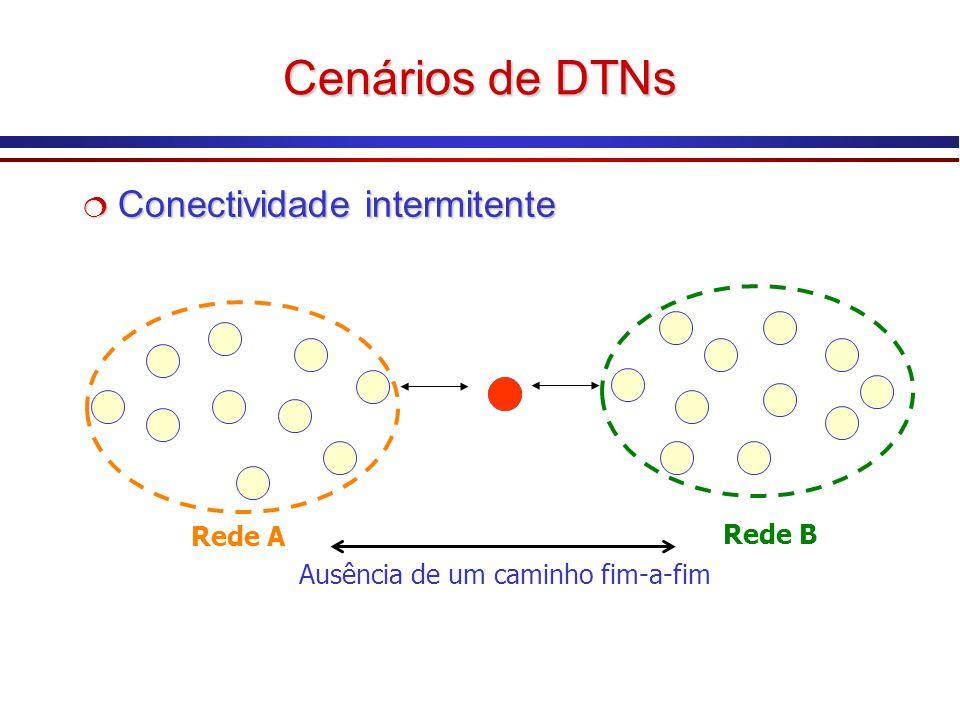 Cenários de DTNs Conectividade intermitente Conectividade intermitente Ausência de um caminho fim-a-fim Rede A Rede B