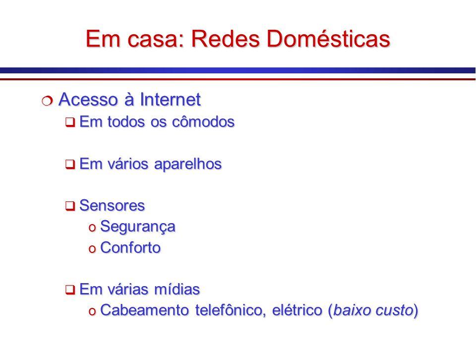 Em casa: Redes Domésticas Acesso à Internet Acesso à Internet Em todos os cômodos Em todos os cômodos Em vários aparelhos Em vários aparelhos Sensores