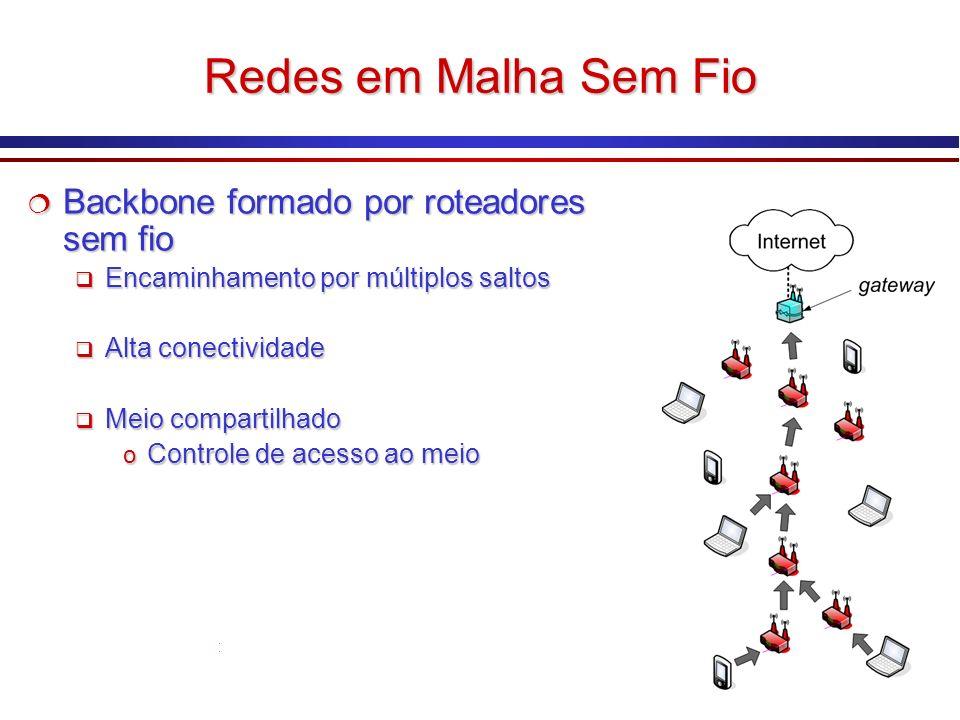 Redes em Malha Sem Fio Backbone formado por roteadores sem fio Backbone formado por roteadores sem fio Encaminhamento por múltiplos saltos Encaminhame