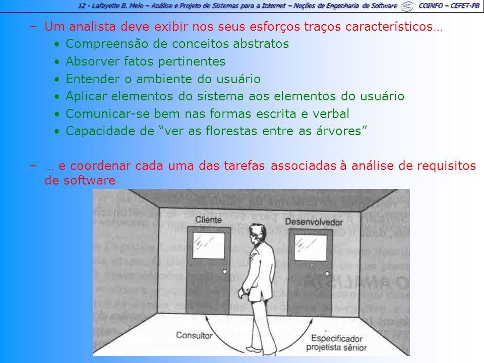 12 - Lafayette B. Melo – Análise e Projeto de Sistemas para a Internet – Noções de Engenharia de Software COINFO – CEFET-PB –Um analista deve exibir n
