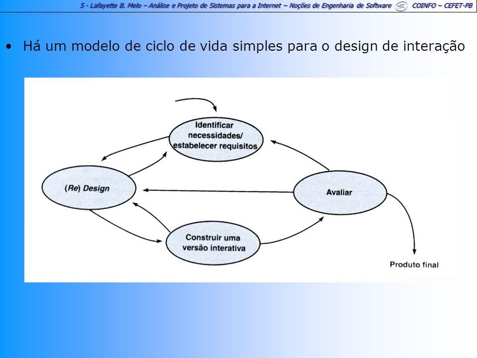 5 - Lafayette B. Melo – Análise e Projeto de Sistemas para a Internet – Noções de Engenharia de Software COINFO – CEFET-PB Há um modelo de ciclo de vi