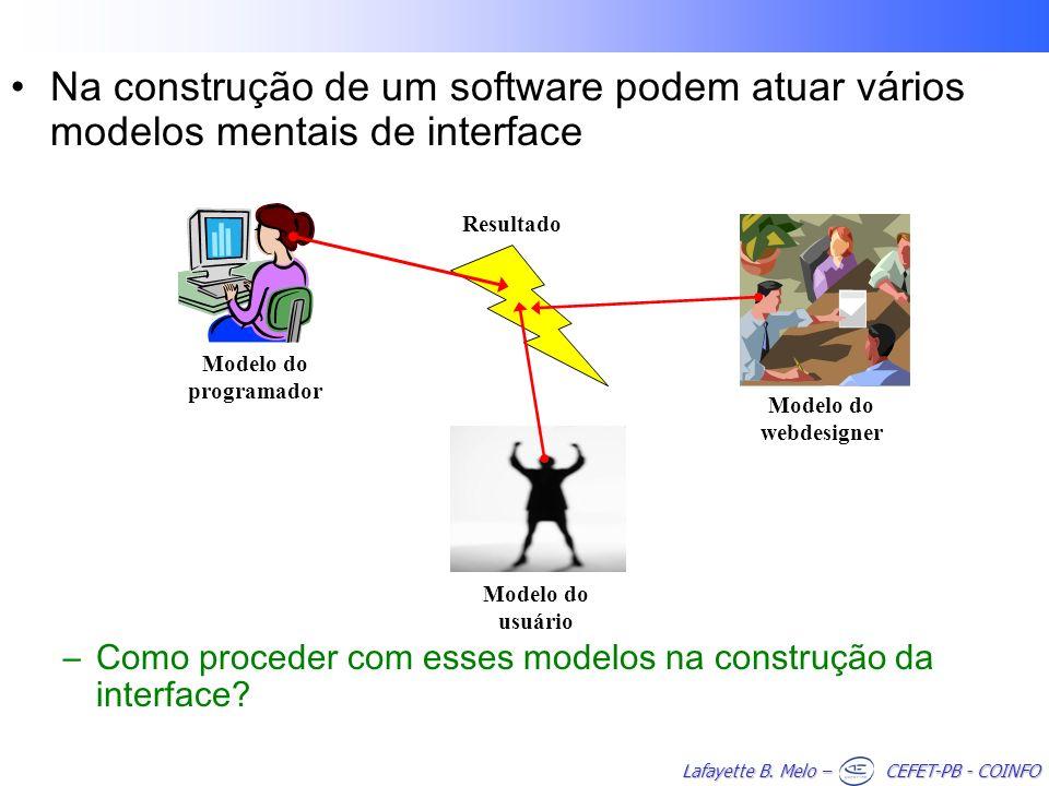 Lafayette B.Melo – CEFET-PB - COINFO É recomendado buscar o modelo do usuário Mas como.