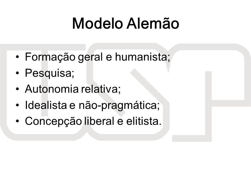 Modelo Alemão Formação geral e humanista; Pesquisa; Autonomia relativa; Idealista e não-pragmática; Concepção liberal e elitista.