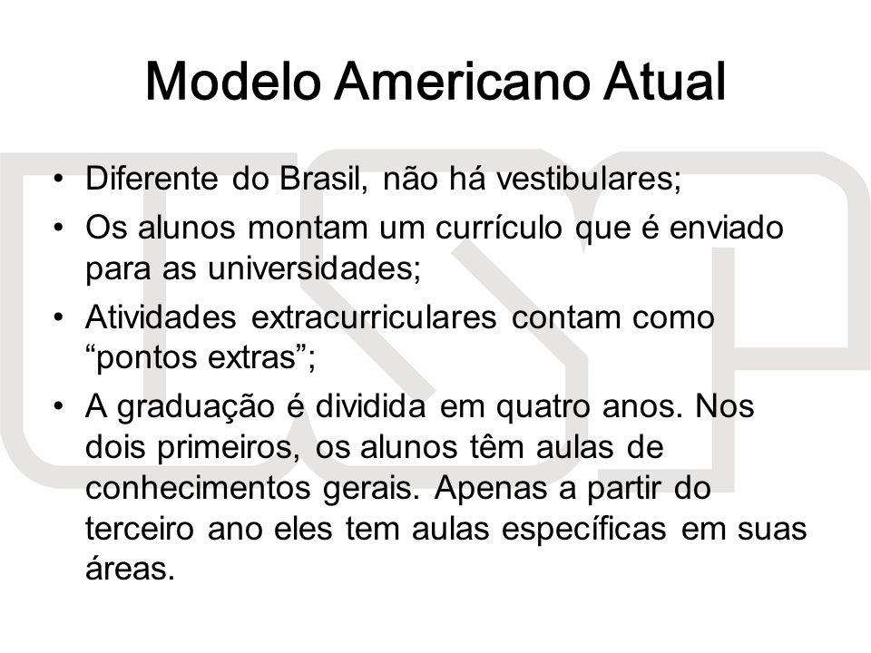 Modelo Americano Atual Diferente do Brasil, não há vestibulares; Os alunos montam um currículo que é enviado para as universidades; Atividades extracu