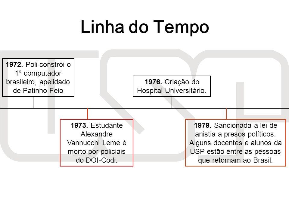 1972. Poli constrói o 1° computador brasileiro, apelidado de Patinho Feio 1973. Estudante Alexandre Vannucchi Leme é morto por policiais do DOI-Codi.