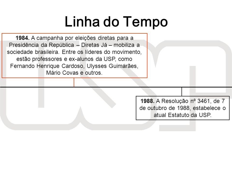 1984. A campanha por eleições diretas para a Presidência da República – Diretas Já – mobiliza a sociedade brasileira. Entre os líderes do movimento, e