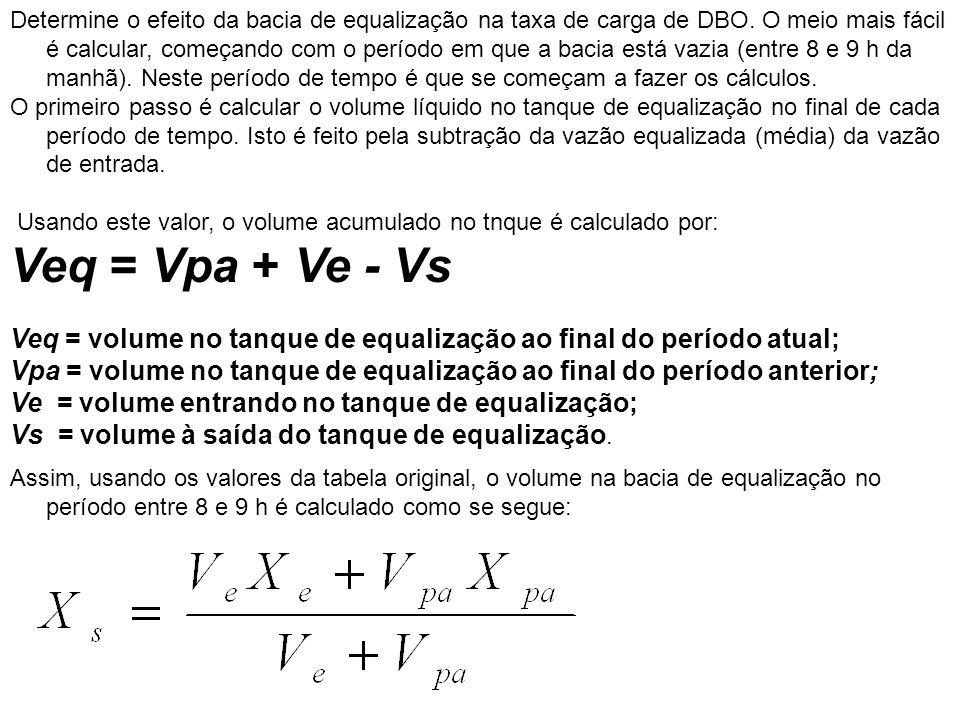 Determine o efeito da bacia de equalização na taxa de carga de DBO. O meio mais fácil é calcular, começando com o período em que a bacia está vazia (e