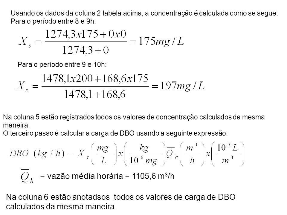 Usando os dados da coluna 2 tabela acima, a concentração é calculada como se segue: Para o período entre 8 e 9h: Para o período entre 9 e 10h: Na colu