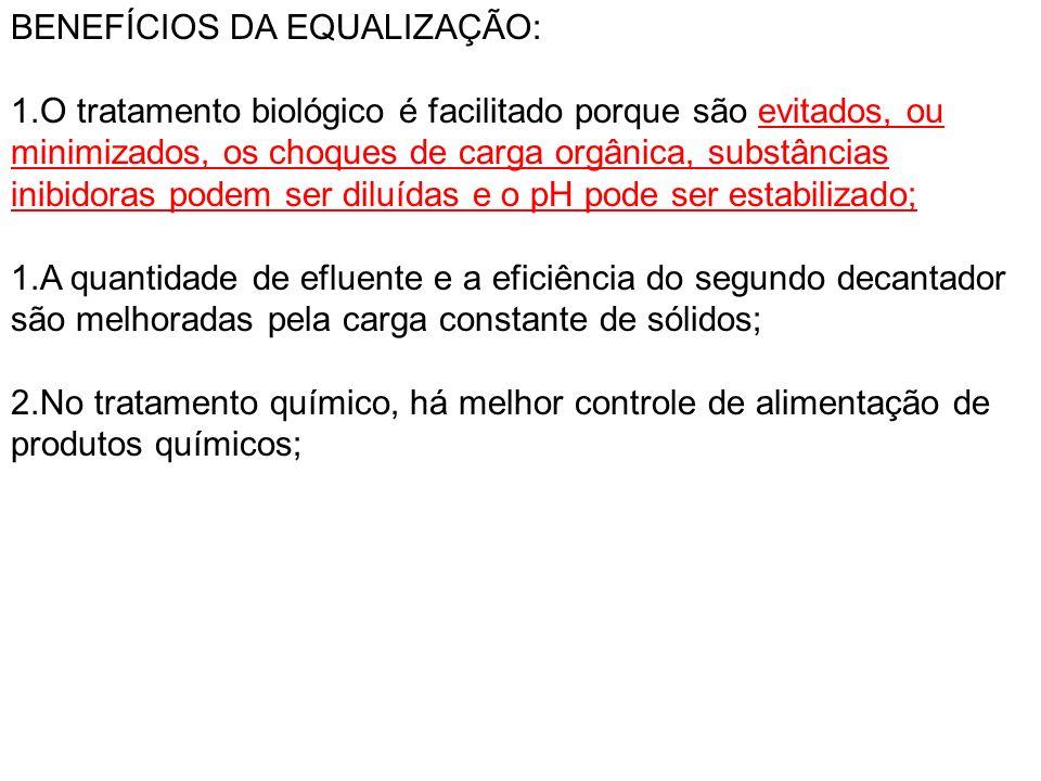 EFEITODA EQUALIZAÇÃO NO CAUDAL E CBO