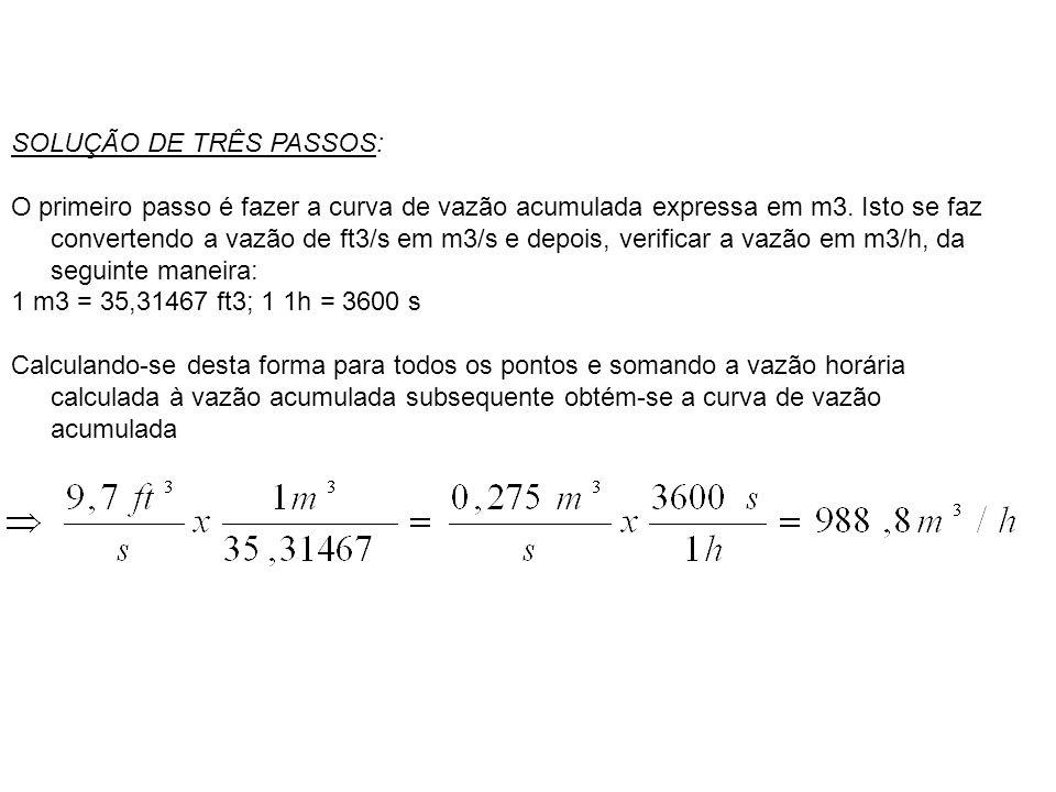 SOLUÇÃO DE TRÊS PASSOS: O primeiro passo é fazer a curva de vazão acumulada expressa em m3. Isto se faz convertendo a vazão de ft3/s em m3/s e depois,