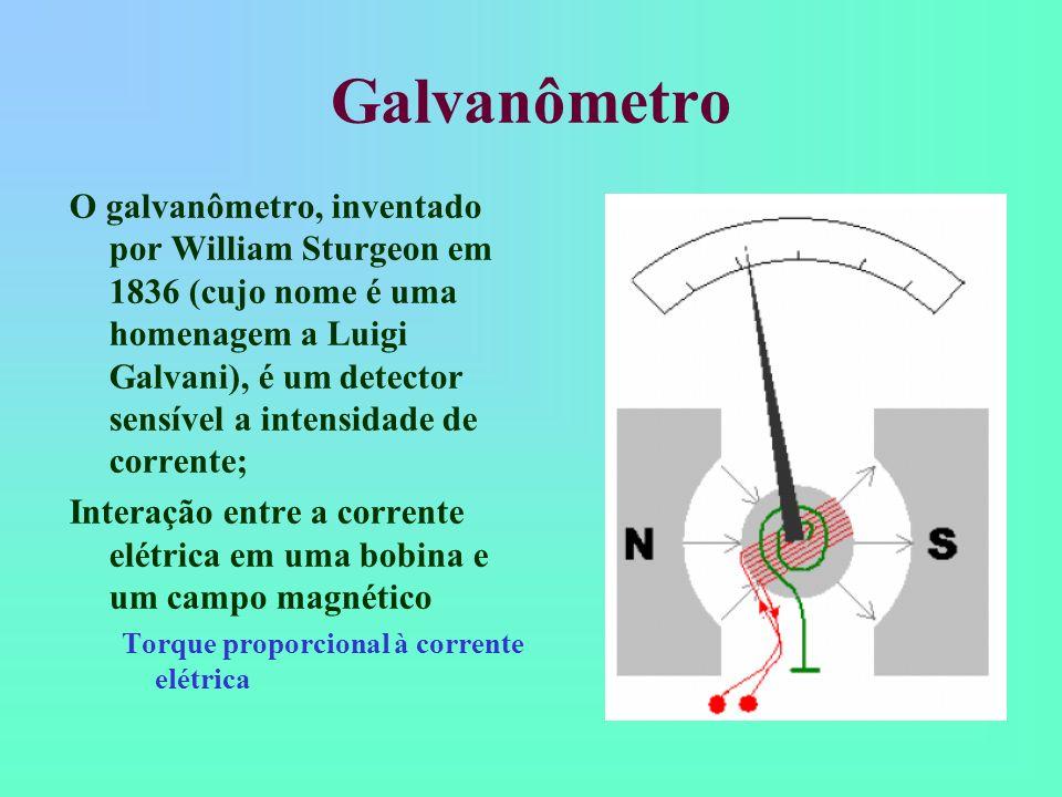 Galvanômetro O galvanômetro, inventado por William Sturgeon em 1836 (cujo nome é uma homenagem a Luigi Galvani), é um detector sensível a intensidade