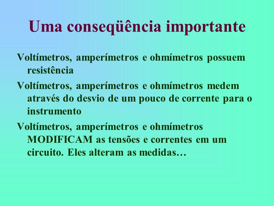 Uma conseqüência importante Voltímetros, amperímetros e ohmímetros possuem resistência Voltímetros, amperímetros e ohmímetros medem através do desvio