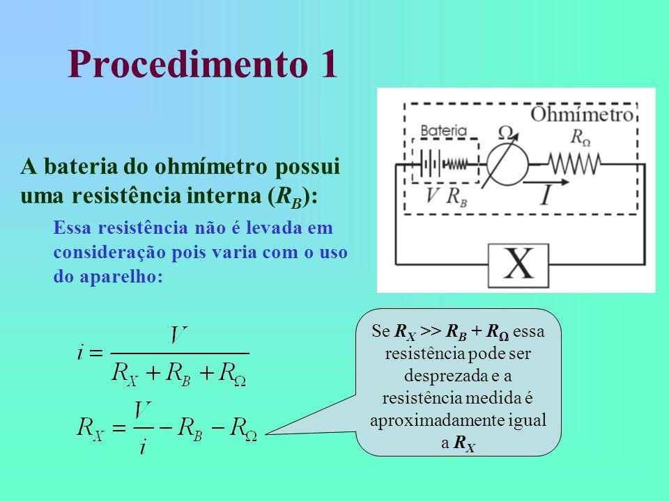 Procedimento Experimental 2 o Procedimento: monte o circuito abaixo, meça i com um amperímetro e V x com um voltímetro e obtenha R x através da definição de resistividade, ou seja, R x = V x / i IVIV Fonte DC i V r ixix VxVx X A