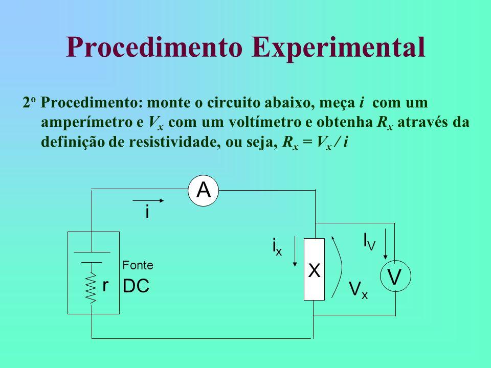 Procedimento Experimental 2 o Procedimento: monte o circuito abaixo, meça i com um amperímetro e V x com um voltímetro e obtenha R x através da defini
