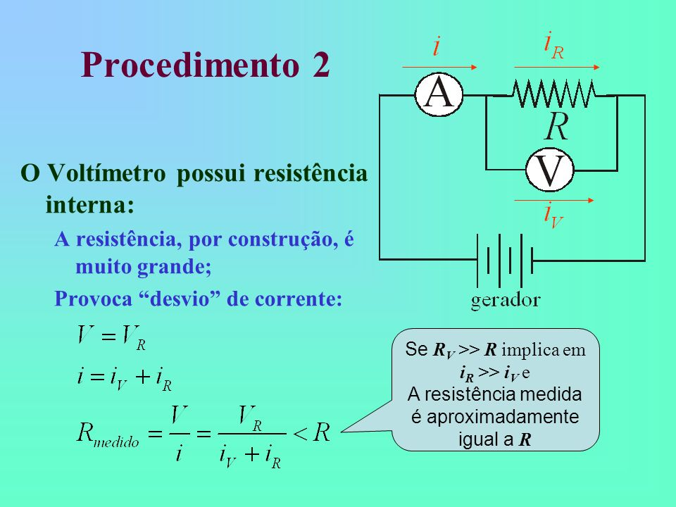 Procedimento 2 O Voltímetro possui resistência interna: A resistência, por construção, é muito grande; Provoca desvio de corrente: Se R V >> R implica