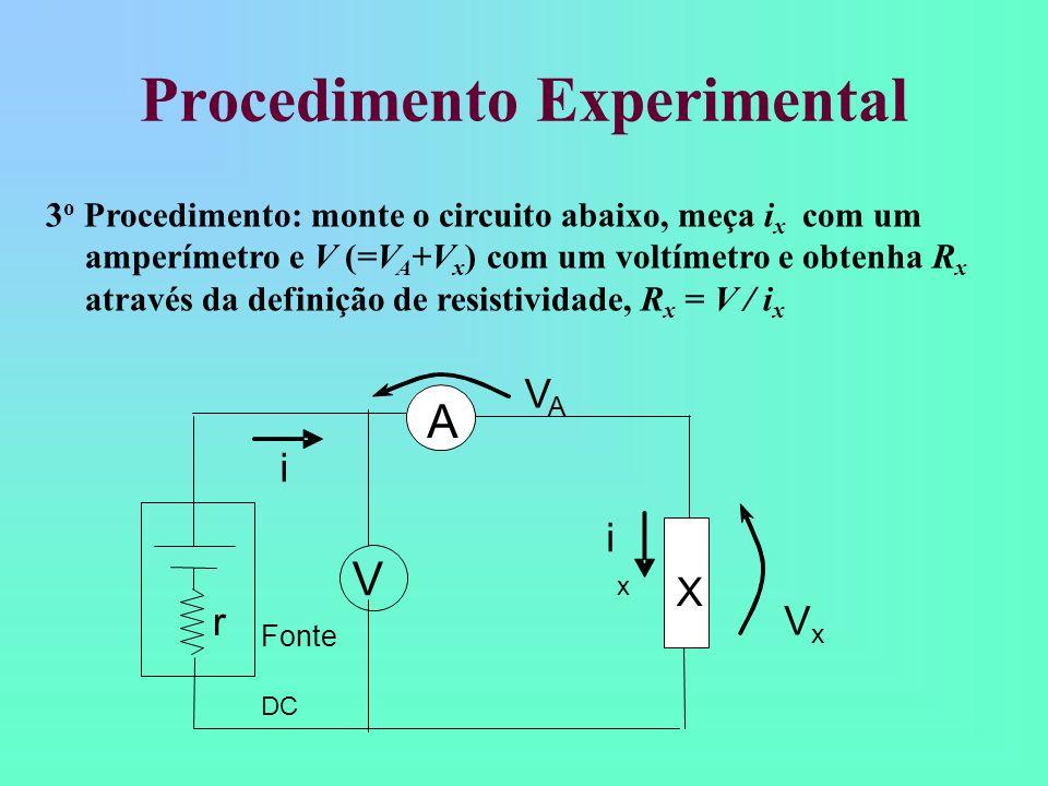 Procedimento Experimental i V r i x X A VxVx VAVA Fonte DC 3 o Procedimento: monte o circuito abaixo, meça i x com um amperímetro e V (=V A +V x ) com