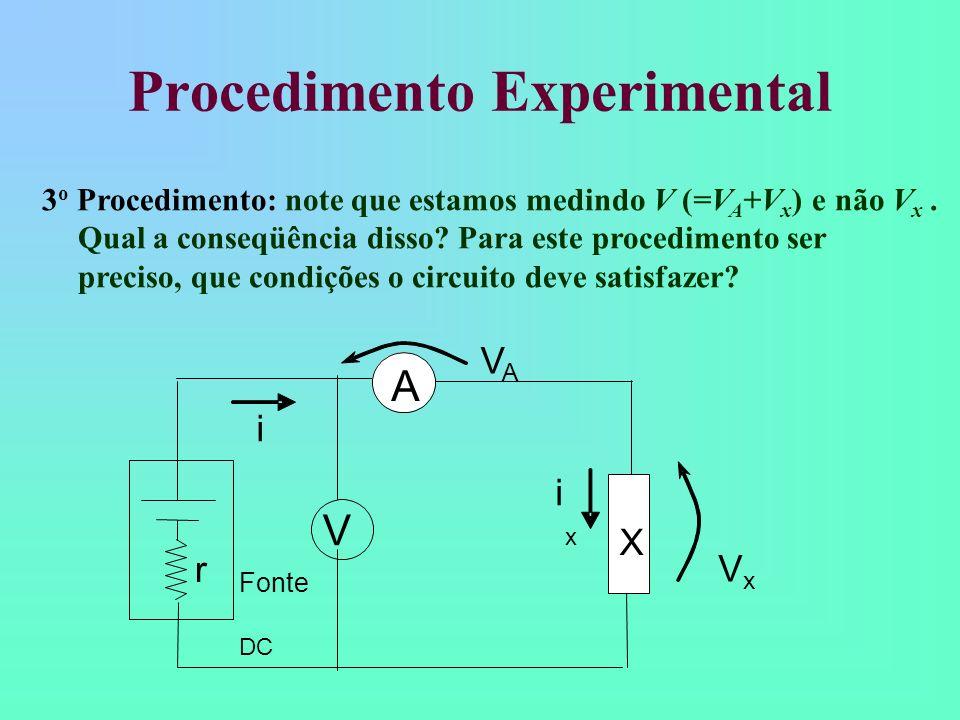 Procedimento 3 O Amperímetro possui resistência interna: Resistência, por construção, muito pequena; Provoca queda de tensão: Se R A << R A resistência medida é aproximadamente igual a R