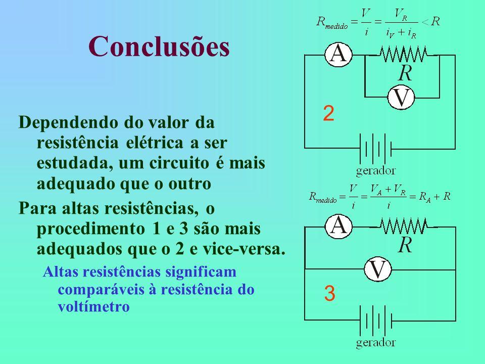 Conclusões Dependendo do valor da resistência elétrica a ser estudada, um circuito é mais adequado que o outro Para altas resistências, o procedimento