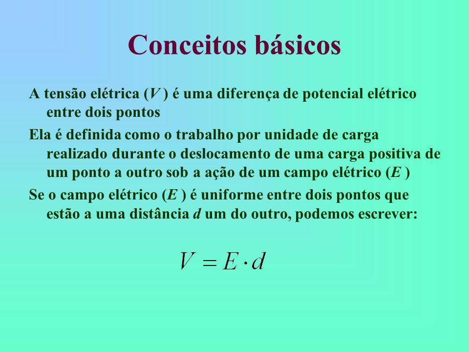 Conceitos básicos A corrente elétrica (i ) é definida como o movimento de cargas elétricas numa direção preferencial O caso mais comum de corrente elétrica é o movimento de elétrons livres em um material condutor Sua unidade no SI é o ampere que é a quantidade de carga (ΔQ em Coulombs) que atravessa a seção reta do condutor por unidade de tempo (Δt em segundos):
