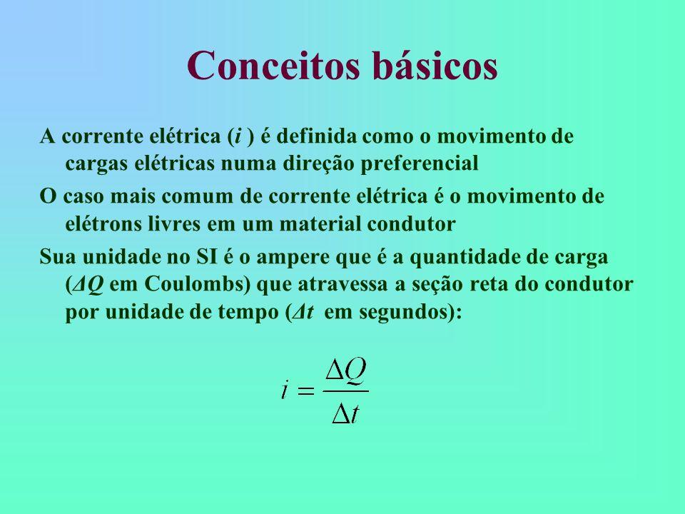 Conceitos básicos A corrente elétrica (i ) é definida como o movimento de cargas elétricas numa direção preferencial O caso mais comum de corrente elé