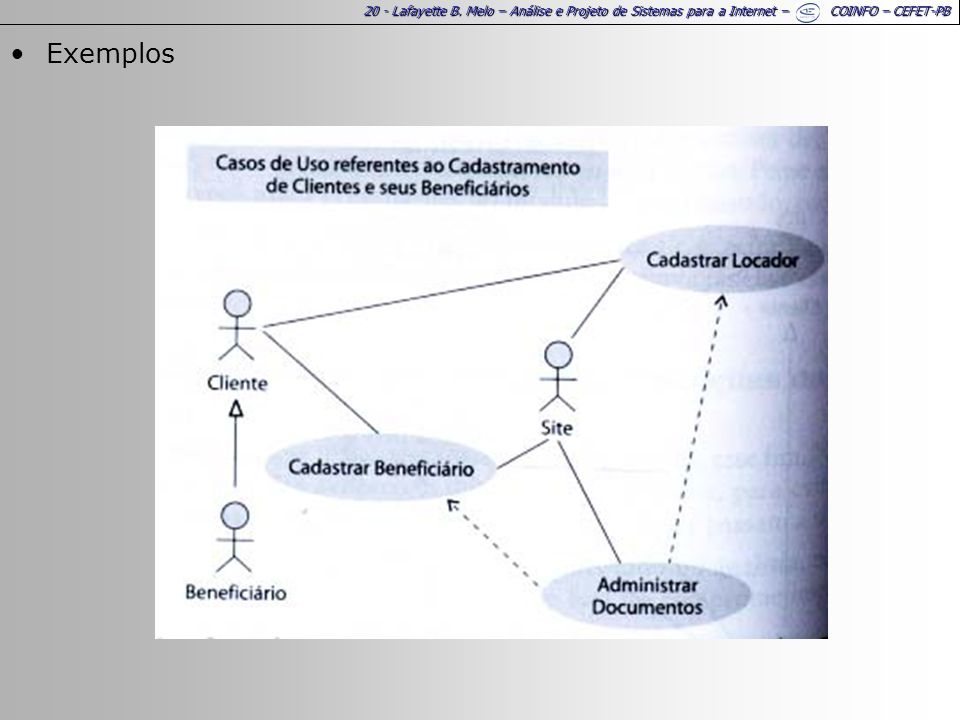 20 - Lafayette B. Melo – Análise e Projeto de Sistemas para a Internet – COINFO – CEFET-PB Exemplos