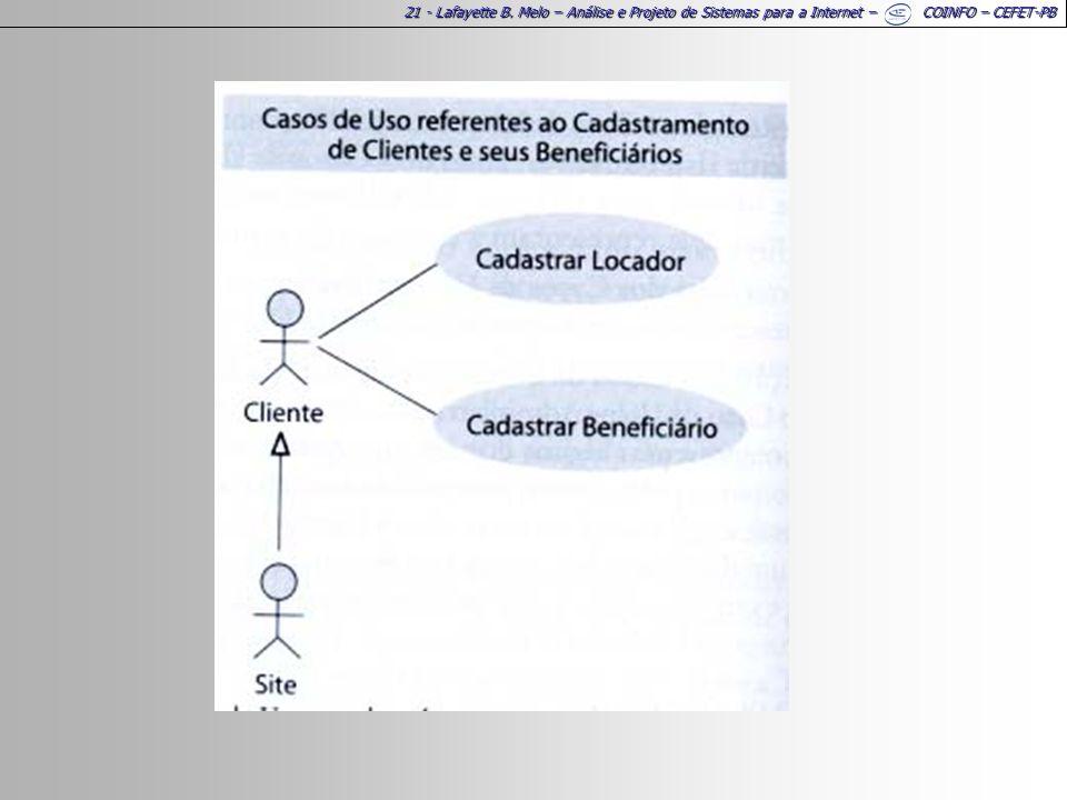21 - Lafayette B. Melo – Análise e Projeto de Sistemas para a Internet – COINFO – CEFET-PB