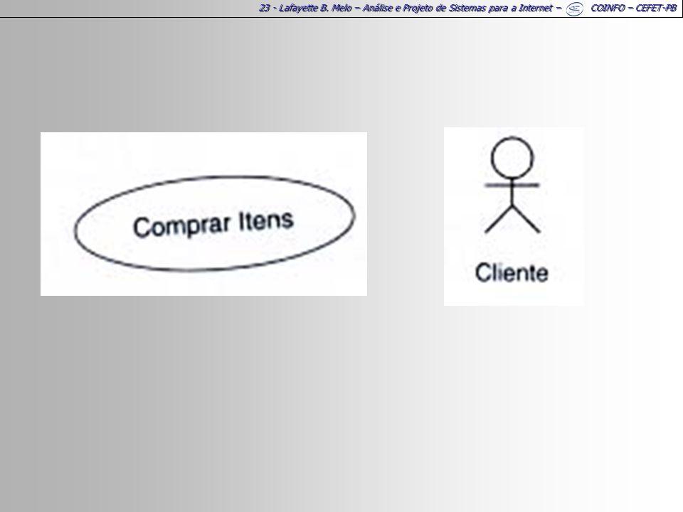 23 - Lafayette B. Melo – Análise e Projeto de Sistemas para a Internet – COINFO – CEFET-PB
