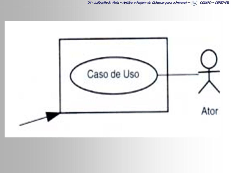 24 - Lafayette B. Melo – Análise e Projeto de Sistemas para a Internet – COINFO – CEFET-PB