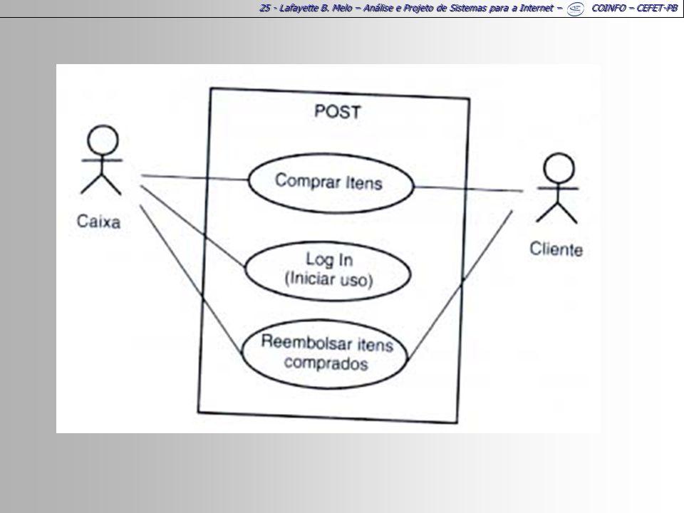 25 - Lafayette B. Melo – Análise e Projeto de Sistemas para a Internet – COINFO – CEFET-PB