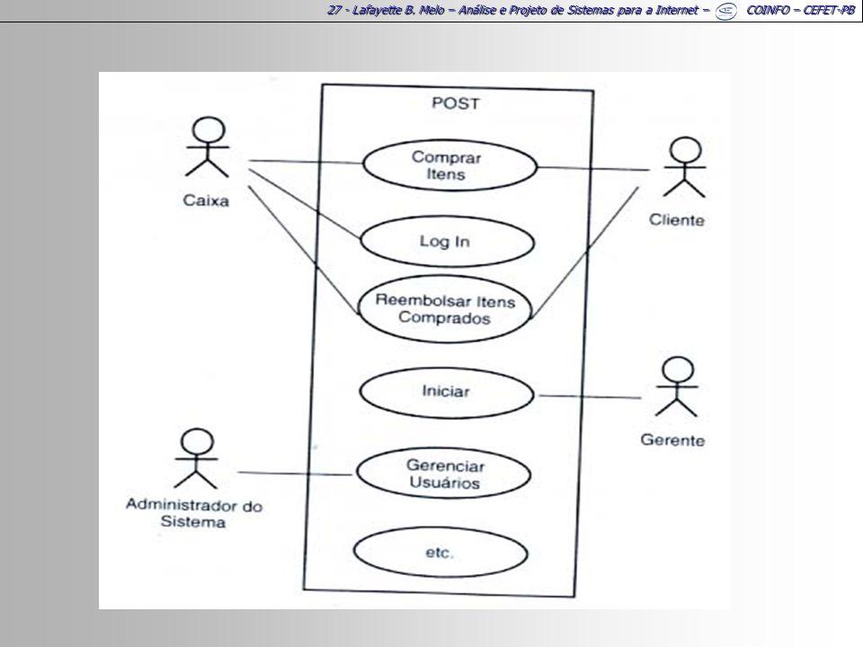 27 - Lafayette B. Melo – Análise e Projeto de Sistemas para a Internet – COINFO – CEFET-PB