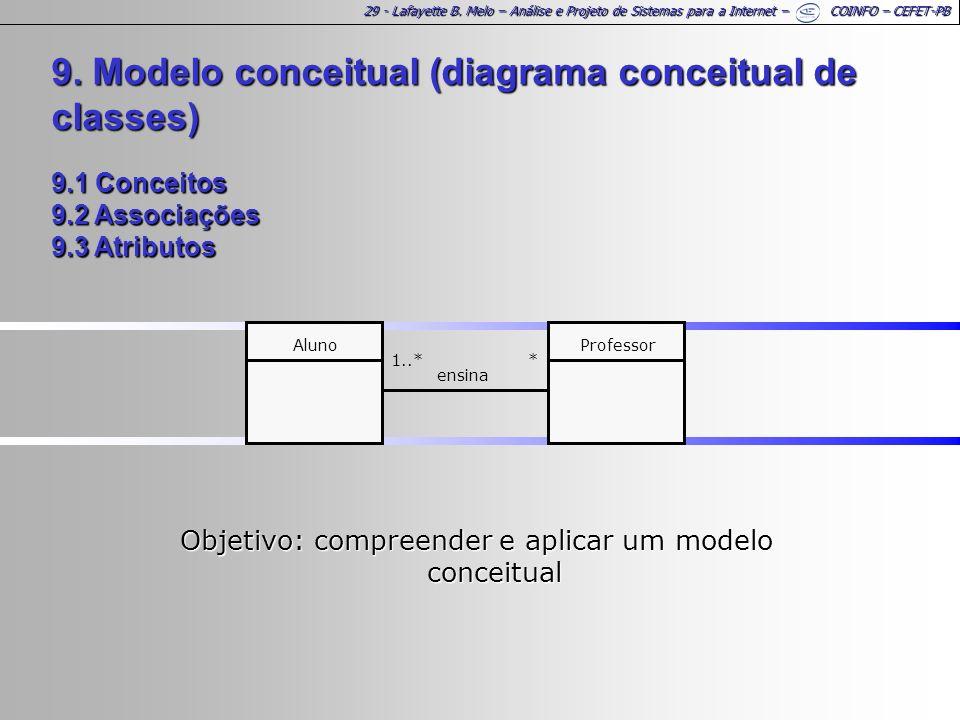 29 - Lafayette B. Melo – Análise e Projeto de Sistemas para a Internet – COINFO – CEFET-PB 9.