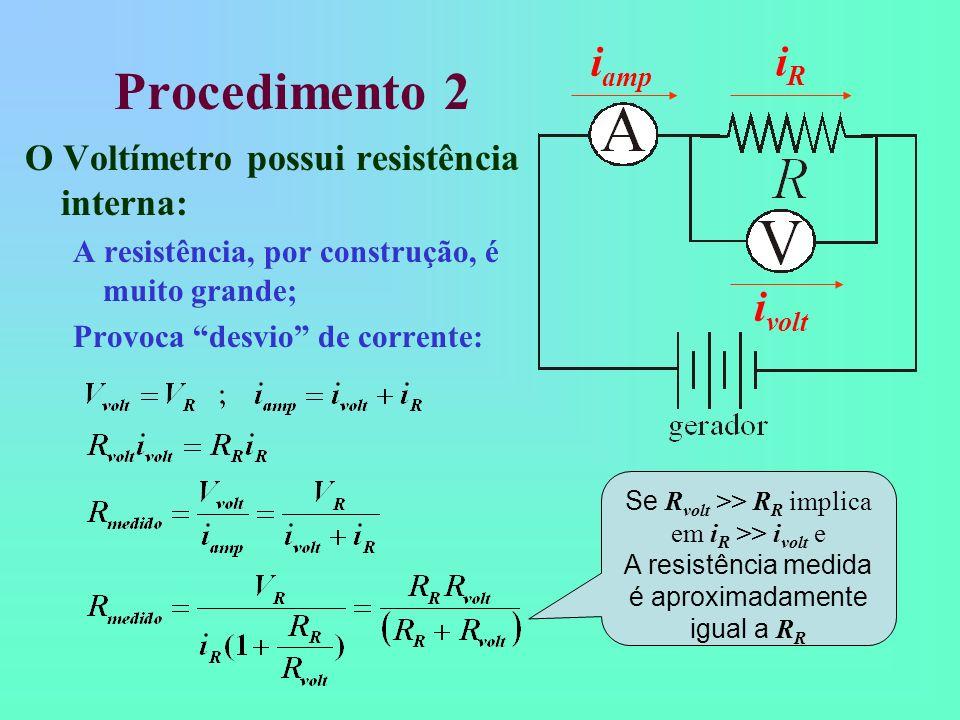 Procedimento 2 O Voltímetro possui resistência interna: A resistência, por construção, é muito grande; Provoca desvio de corrente: Se R volt >> R R im