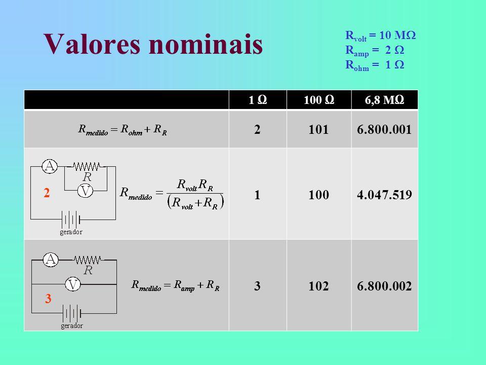 1 100 6,8 M 21016.800.001 11004.047.519 31026.800.002 Valores nominais 2 3 R volt = 10 M R amp = 2 R ohm = 1