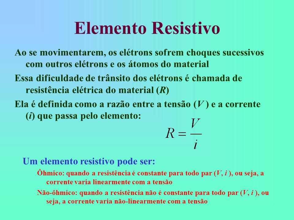 Elemento Resistivo Ao se movimentarem, os elétrons sofrem choques sucessivos com outros elétrons e os átomos do material Essa dificuldade de trânsito
