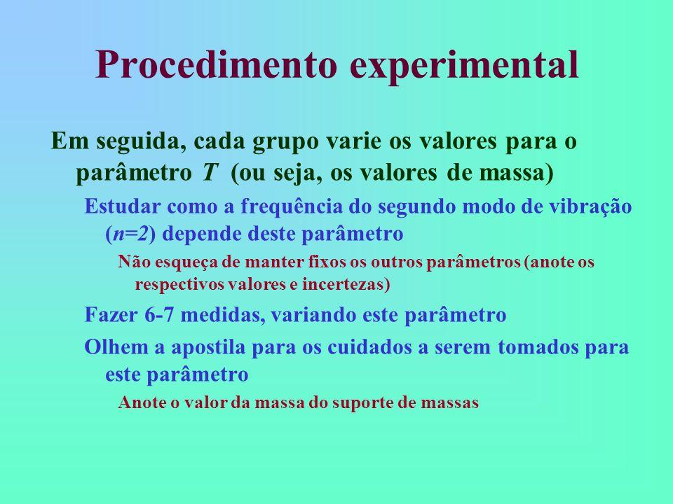 Procedimento experimental Em seguida, cada grupo varie os valores para o parâmetro T (ou seja, os valores de massa) Estudar como a frequência do segun