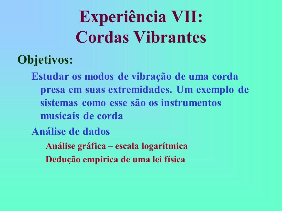 Experiência VII: Cordas Vibrantes Objetivos: Estudar os modos de vibração de uma corda presa em suas extremidades. Um exemplo de sistemas como esse sã