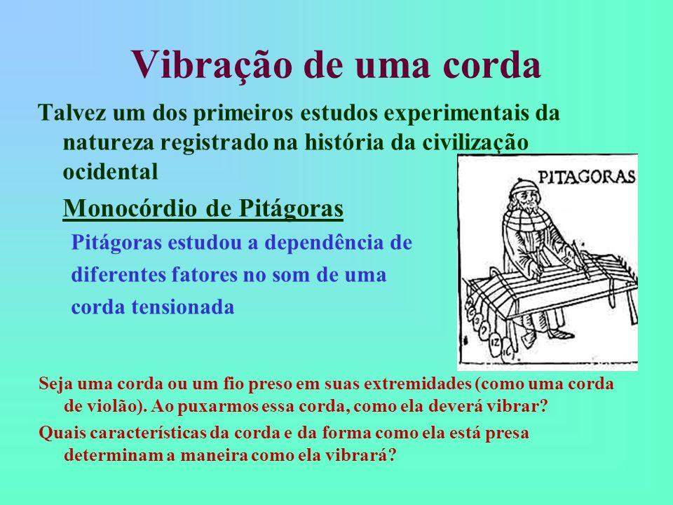 Modos de vibração de um fio Fio preso nas duas extremidades Essa condição limita as configurações possíveis de ondas estacionárias Surgem os modos de vibração ou freqüências de ressonância