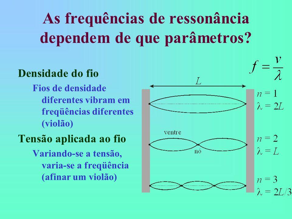 As frequências de ressonância dependem de que parâmetros? Densidade do fio Fios de densidade diferentes vibram em freqüências diferentes (violão) Tens